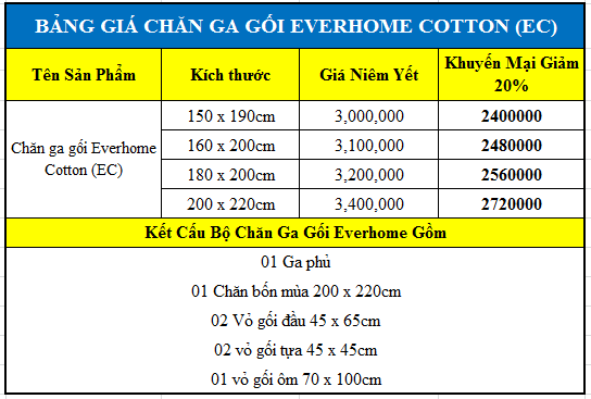 bang-gia-chan-ga-goi-everhome-cotton