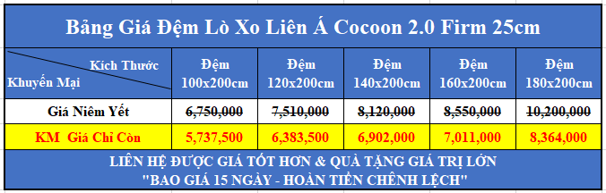 bang gia dem lo lien a cocoon 2 0 firm