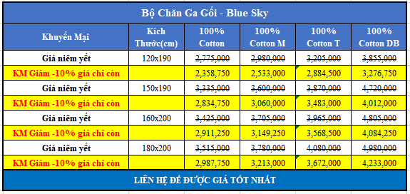 bang gia bo chan ga goi blue sky cotton t