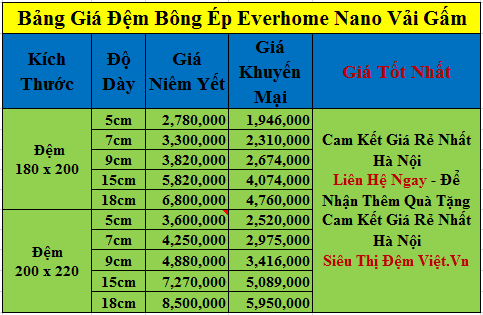 bang-gia-dem-everhome-chinh-hang-ha-noi